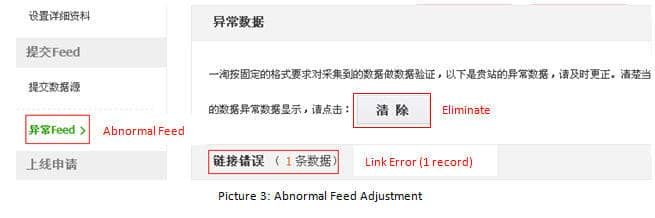 Feed-Adjustment-Abnormal