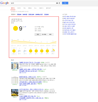 weather-SERP
