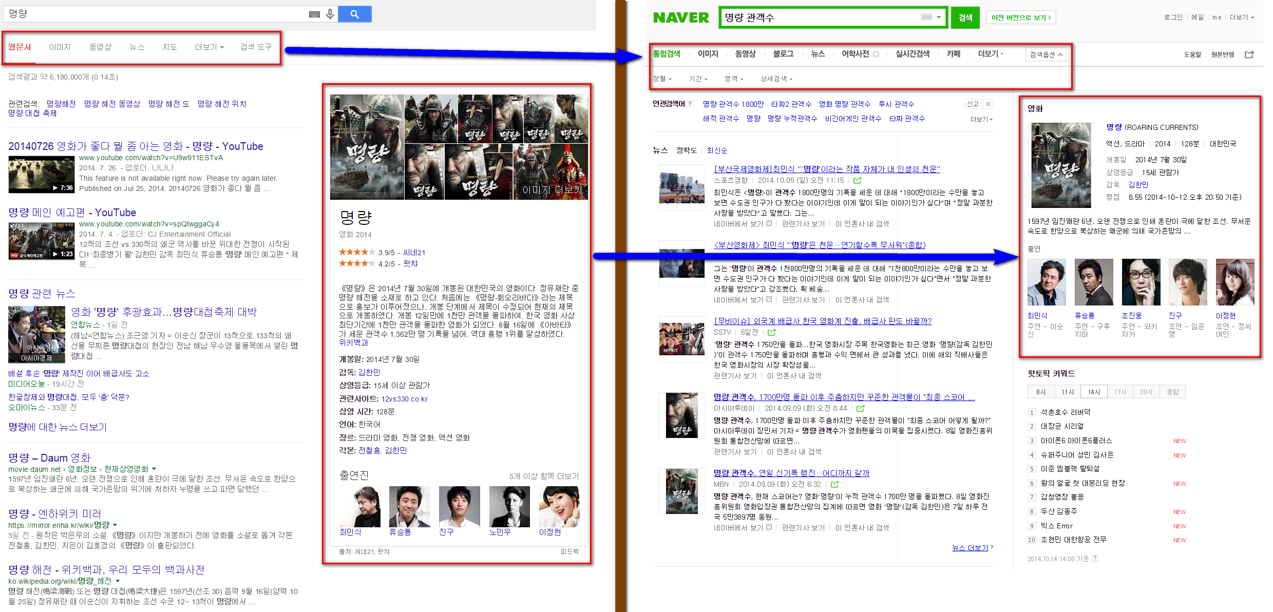 Naver Redesigning its SERP Interface after Four Years-2