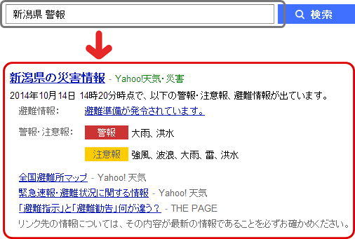 yahoo new serp features