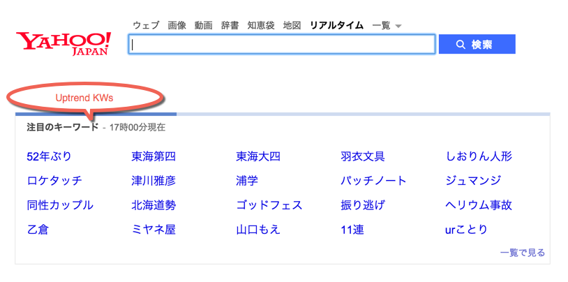 Yahoo Japan using real time tweets for search