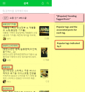 Naver Mobile Blog New Feature - Popular Tags
