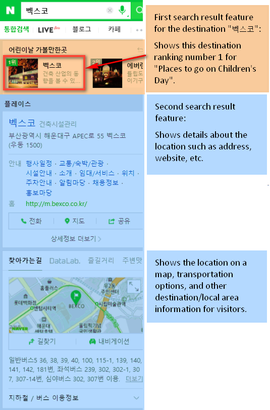 New Naver SERP on Mobile - Live Travel - Image 3