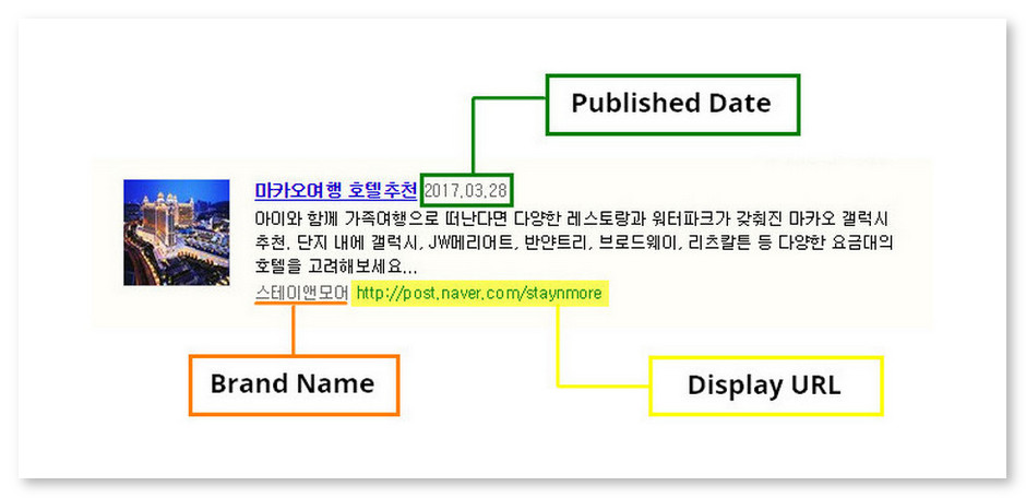 Article: Naver SEM 2017 - Power Content Ad Example Annotated