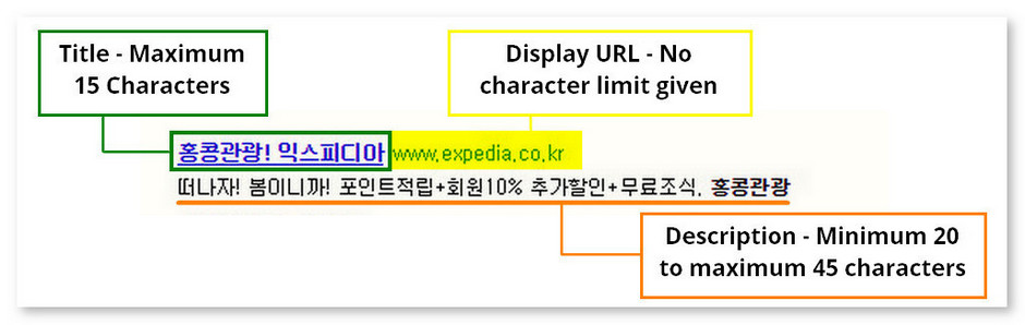 Article: Naver SEM 2017 - Website Search Ad Example Annotated