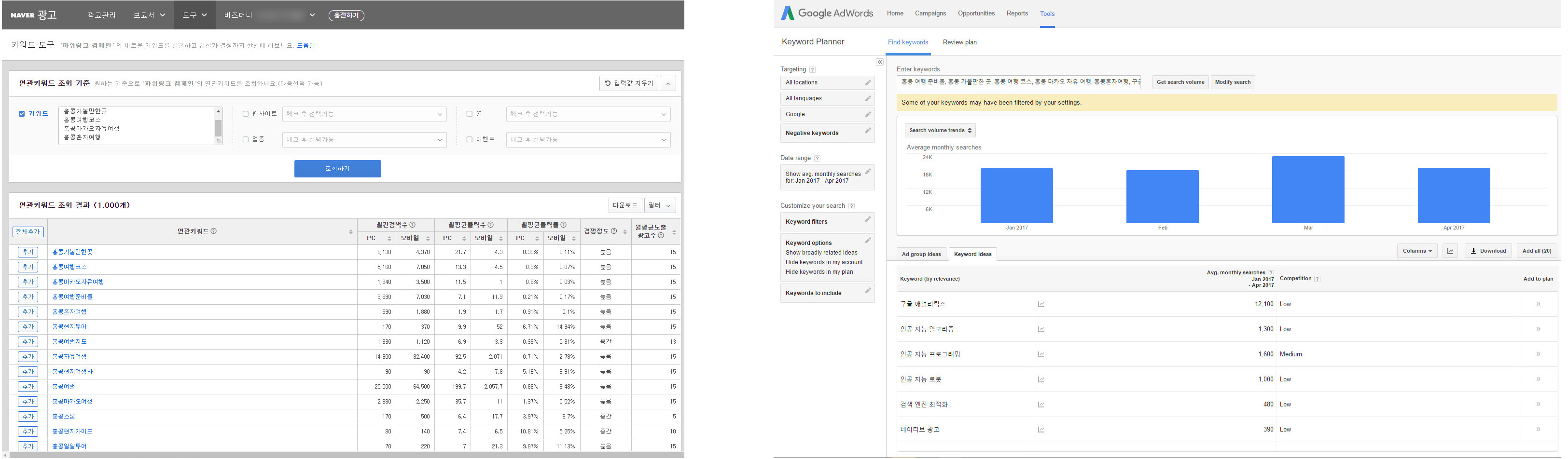 Naver vs Google Keyword Tool Interface
