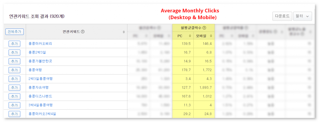 Naver Keyword Tool Search - Monthly Clicks Column