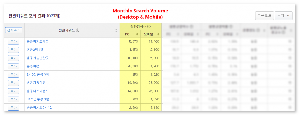 Naver Keyword Tool Search - Monthly Search Volume Column