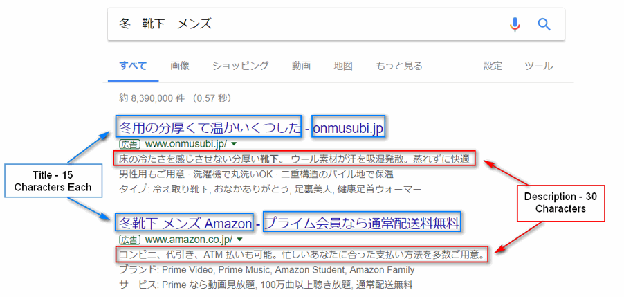 PPC Japan - Ad Group Structure
