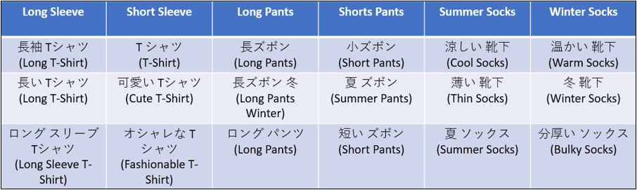 Paid Search Japan - Keyword Research