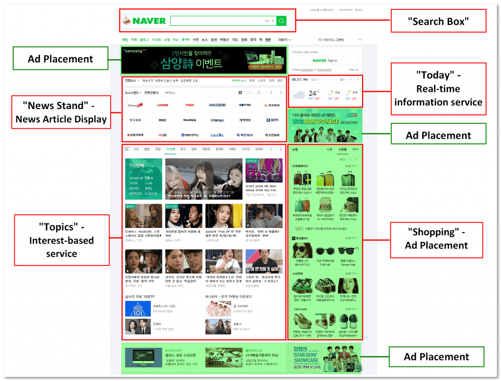 features of a naver homepage