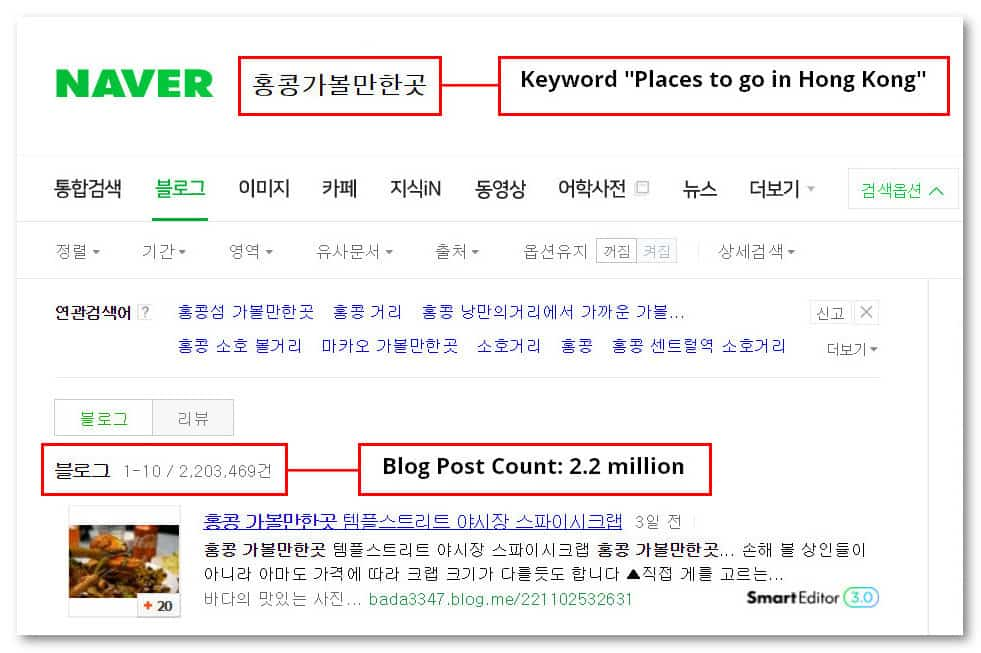 naver blog results for places to go in hk