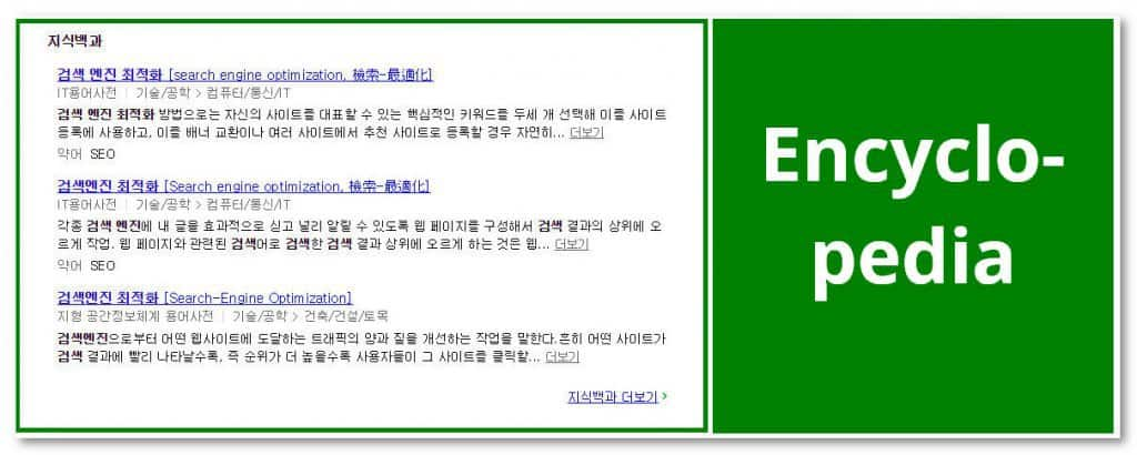 Naver Serp Encyclopedia