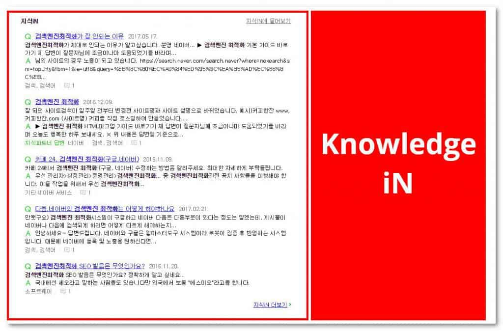 naver serp knowledge in