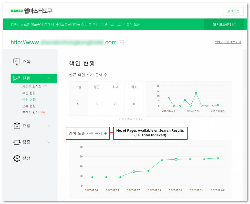 2018 Naver SEO: Ultimate Guide to Succeeding in Korea | The