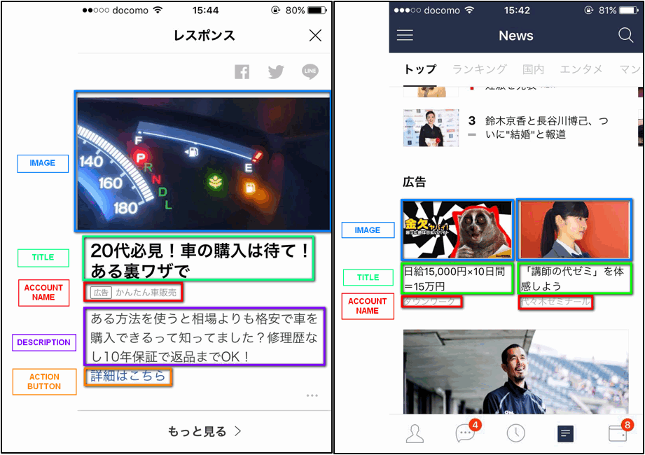LINE Ads Platform - ad components (LINE News and LINE Manga