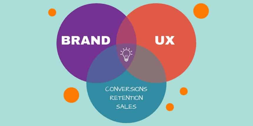 Brand and UX
