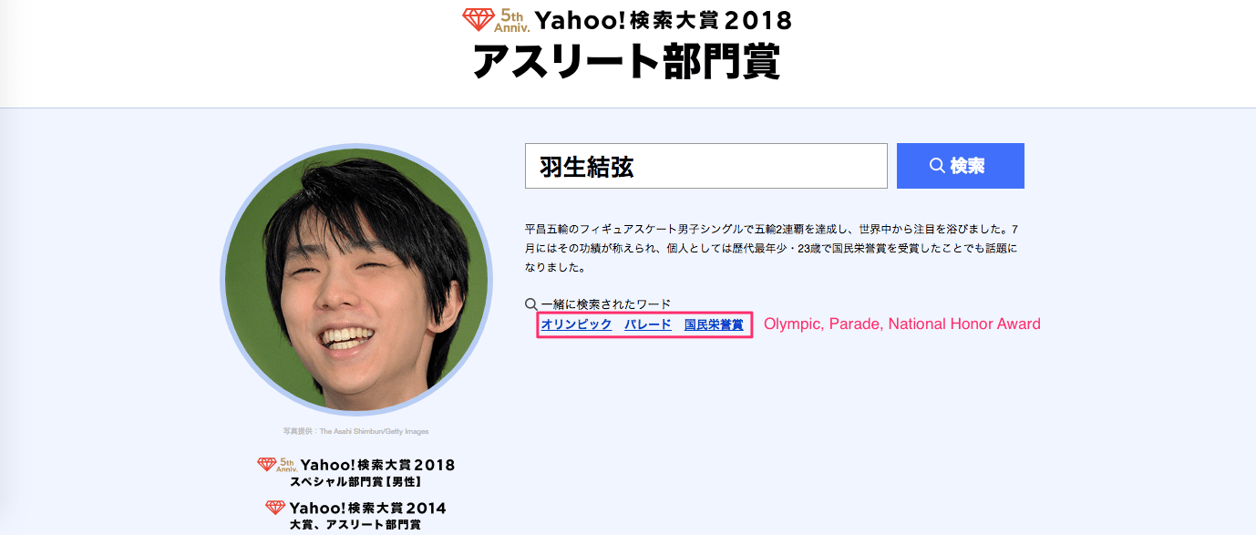 Yahoo Japan Search Awards 2018: Hanyu Yuzuru