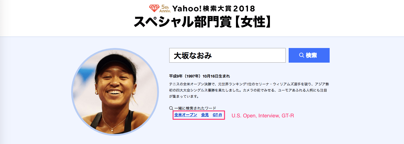 Yahoo Japan Search Awards 2018: Osaka Naomi
