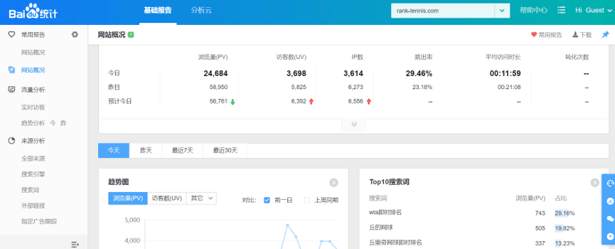Baidu Analytics Tool (Baidu Tongji)