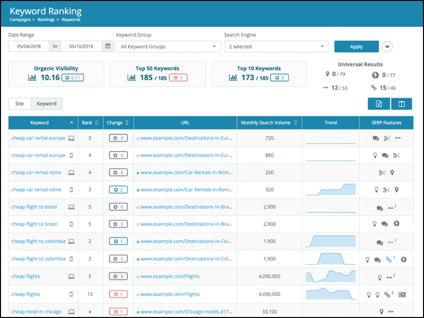 Keyword Ranking Tool from Dragon Metrics