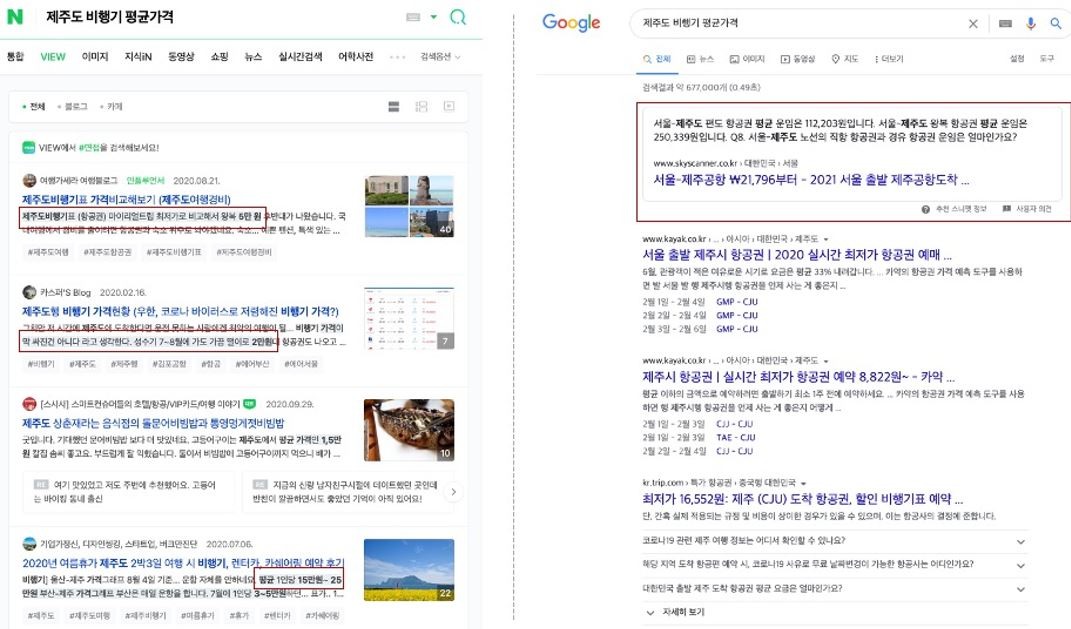 """3. Featured snippets (Naver vs Google) when searching """"flight tickets to Jeju Island"""""""