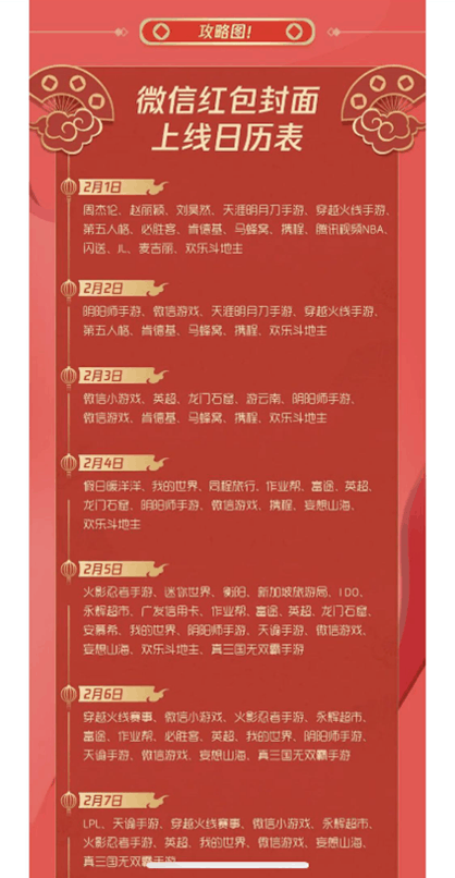 1. Calendar showing the custom WeChat cover launch dates of different brands
