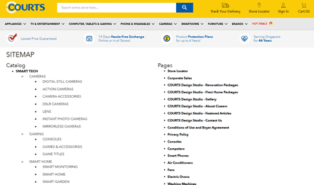 1. An example of a HTML sitemap
