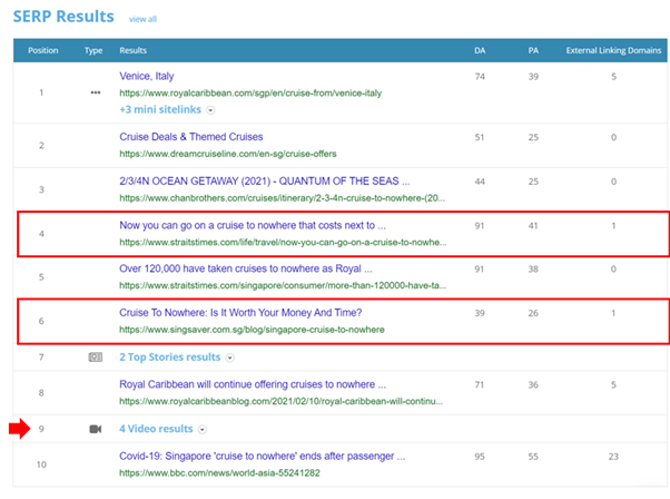 "5. Dragon Metrics - Top 10 SERP results for ""Cruise to Nowhere"""