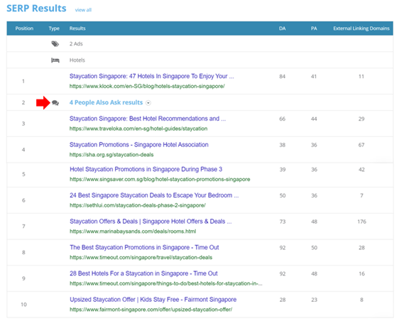 "9. Dragon Metrics - Top 10 SERP results for ""Staycation"""